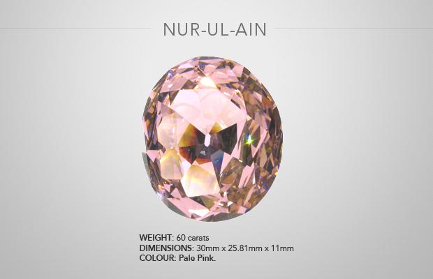 4 Nur-ul-ain