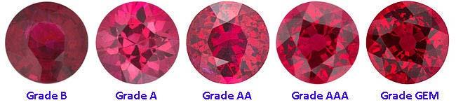 ruby-grades